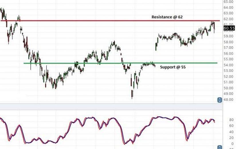 American International Group Stock Price: November 7th 2016